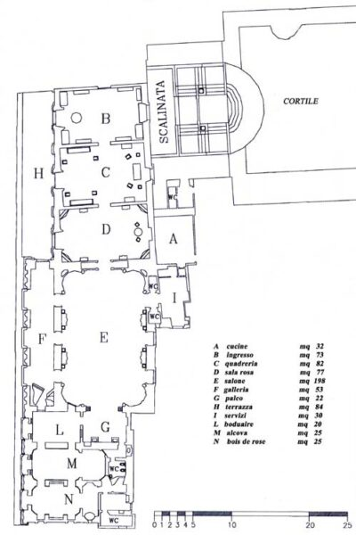 Planimetrie - Palazzo Biscari
